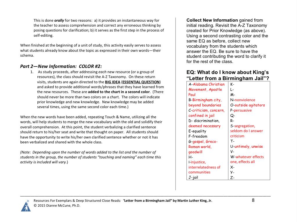 satyagraha letter birmingham jail comparison between ghand